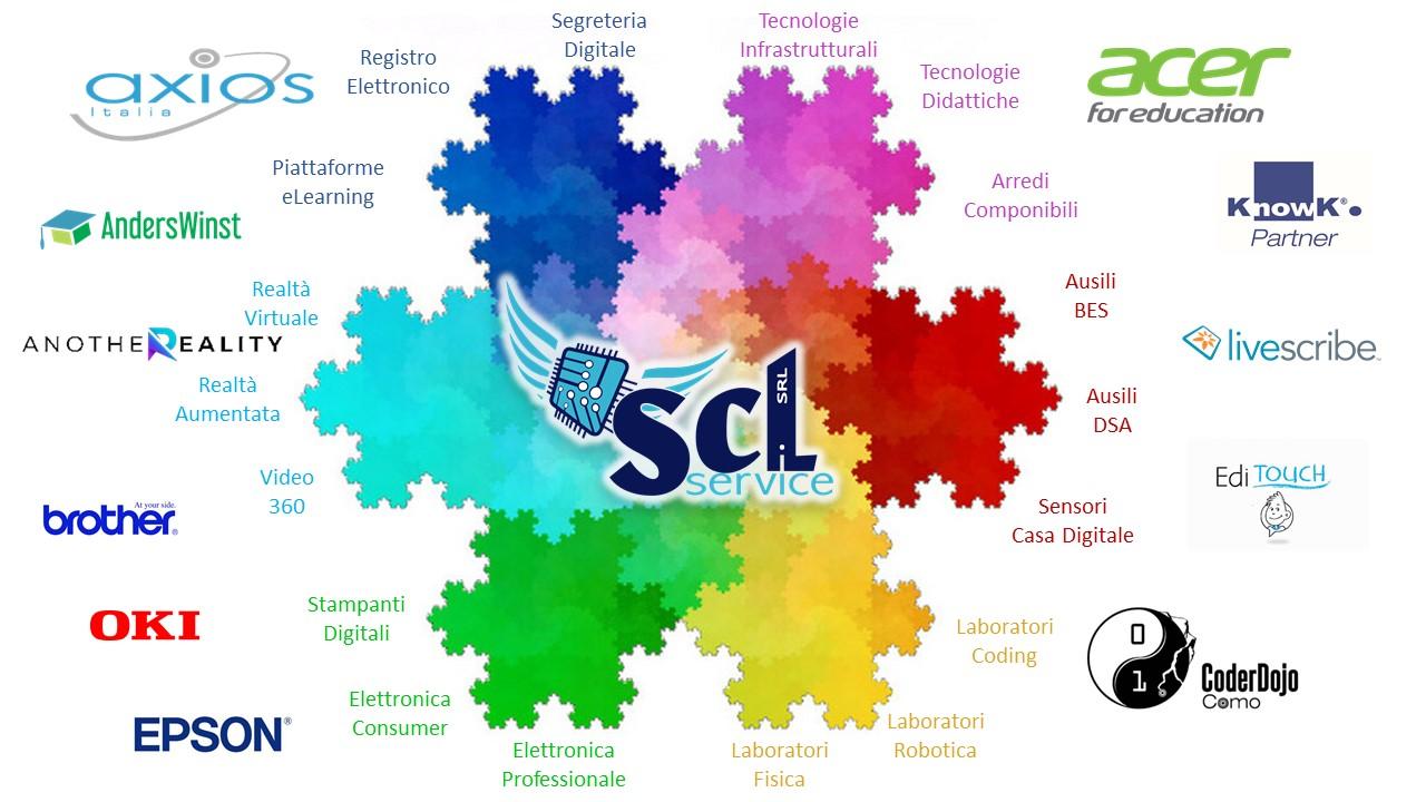 SCL Services